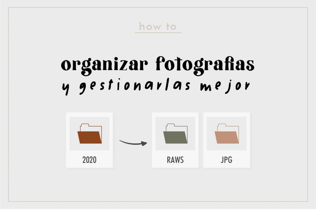 Cómo organizar tus fotos